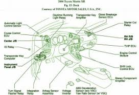 1996 toyota tacoma fuse diagram 1996 auto wiring diagram schematic 2006 toyota highlander fuse box diagram wiring diagram on 1996 toyota tacoma fuse diagram