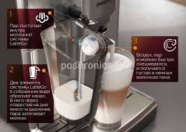 Купить <b>Кофемашина Philips EP2231/40 черный/серебристый</b> в ...