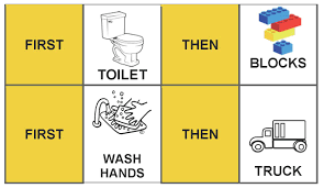 part using a visual schedule autism resources toilet training tool kit