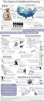 best images about sociology final around the infographic on the state of childhood poverty juvenile justice blog