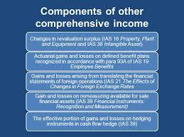 Hasil gambar untuk other comprehensive income