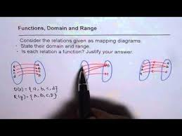 mapping diagram function domain range relation   youtubemapping diagram function domain range relation