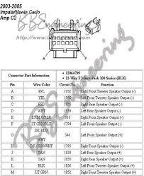 gmc envoy radio wiring diagram gmc envoy radio wiring diagram on car stereo speaker wiring envoy radio wiring diagram found a
