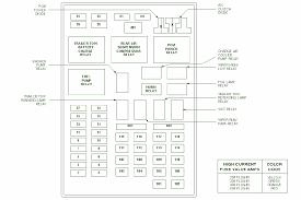 2008 ford f 550 fuse diagram wiring schematic car wiring diagram 1979 Ford F150 Wiring Diagram 2000 ford f550 fuse panel wiring diagram on 2000 images free 2008 ford f 550 fuse diagram wiring schematic 2000 ford f550 fuse panel wiring diagram 4 2007 1979 ford f150 alternator wiring diagram