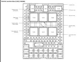 wiring diagram of 2003 ford expedition the wiring diagram 2003 ford expedition fuse diagram diagram wiring diagram