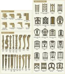 furniture styles by chicago appraisers association via little victorian antique chair styles furniture e2