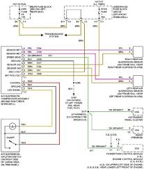 94 blazer wiring diagram 2001 chevy blazer ignition wiring diagram wiring diagram chevrolet radio wiring diagrams wire diagram