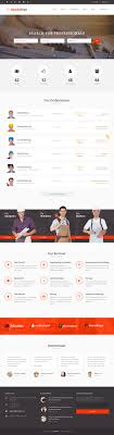 5 best html5 job board website templates 2017 responsive miracle handyman html5 job board website templates
