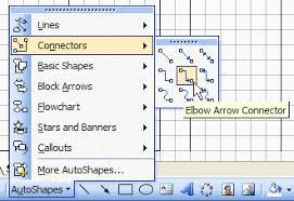 how to create a flow chart in excel   breezetreeexcel flow chart connectors toolbar