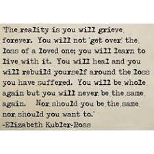 Elizabeth Kubler Ross on Pinterest | Grief Quotes Child ... via Relatably.com