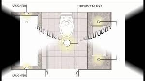 bathroom lighting options breviouslightingcom youtube bathroom lighting placement