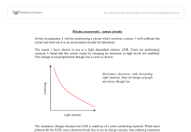 Level physics coursework help   Homework help in linguistics jmobile cf In my experience tutoring basic physics  I have worked out a few concepts that can help you conquer problems