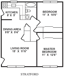 master bedroom measurements standard kitchen cabinet sizes nz custom cabinets standard size kitchen cabinet pulls