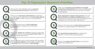 depression asking the right questions what are the top research priorities for those living depression joinmq have found