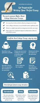 find out how to write an essay that will get a how to write how to write an essay that will get a