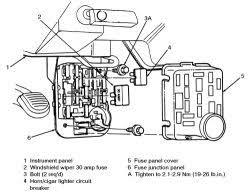 1994 mercury cougar fuse box 1994 wiring diagrams online