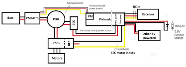 powering the pixhawk plane documentation images common wiring pixhawk2 jpg pixhawk power esc wiring overview diagram acronyms