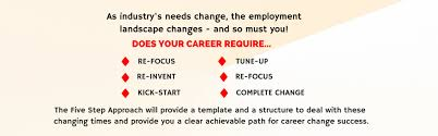 john rodsett did you know there is a proven and effective career change approach the five step approach to career change success is your solution