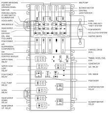 similiar 1991 ford explorer xlt fuse schematic keywords ford explorer fuse box diagram on 04 ford explorer xlt fuse diagram