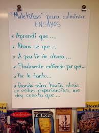writing personal essays in spanish part ii ensayos personales ways to start a conclusion in spanish