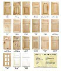 styles of kitchen cabinet doors