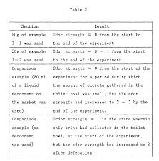 patente epa method of producing a deodorizing material figure b0002