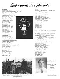 the hornet yearbook of aspermont students page the the hornet yearbook of aspermont students 1995 page 13 the portal to texas history