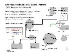 wiring diagram allis chalmers model wiring automotive description allis chalmers wiring schematic nilza net