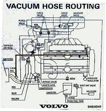 volvo v70 xc engine diagram volvo wiring diagrams