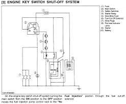 kubota l48 wiring diagram b21 kubota tractor only runs in start position starter spinning b21 kubota tractor only runs in