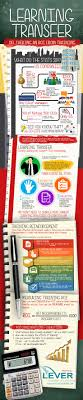 best ideas about training manager human roi from training learning transfer infographic elearninginfographics com
