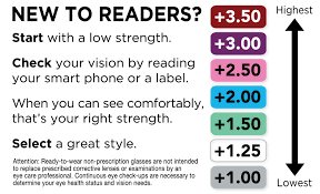 do i need reading glasses take our sight test