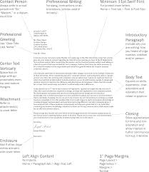 format of covering letter resume template how to format a cover cover letter format of covering letter resume template how to format a cover f d fc cdbd