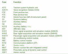 coolant leak help w hose diagram mercedes benz forum auto fuse box diagram mercedes benz w211 2002 mercedes fuse box diagram