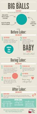 best ideas about baby birth baby boy bedding birth balls and labor how to use infographic