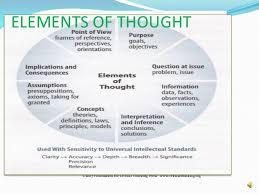 Sanad Trust Critical Thinkers Blog    Leadership   Sanad Trust