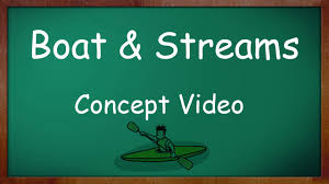 Image result for boats and streams