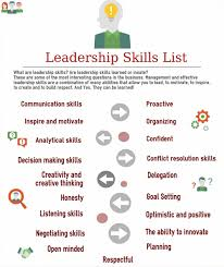 special skills resume examples technical skills to put on a skill list the single greatest leadership skill david deane sp personal skills list resume skill list