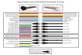 basic car audio wiring diagram wiring diagram for nissan car stereo wiring image 2010 nissan 370z radio wiring diagram 2010 auto