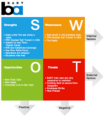 swot analysis software   gliffyexample bart swot