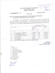 lands public notices f4 30 2008 dda 70 provisional predetermined rates of land premium for allotment in plastic bazaar tikri kalan for the year 2009 10