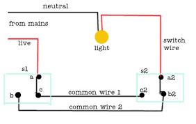 light switch wiring diagram light switch wiring diagram wiring Common Wiring Diagrams triple single pole switch wiring diagram on triple images free light switch wiring diagram triple single common wiring diagrams three wire switch