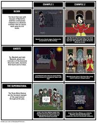 ideas about macbeth themes on pinterest   macbeth characters    the tragedy of macbeth   symbols  motifs  and themes  create this symbols