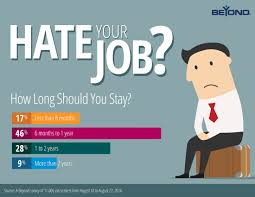 it s okay to leave a job you hate the confident career it s okay to leave a job you hate