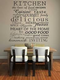 image wall decorations kitchen:  kitchen wall art etsy