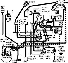 starter wiring diagram chevy 305 wiring diagrams and schematics plug wire diagram chevy 305 wiring schematics and diagrams