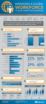 17 best images about employee engagement strategic 17 best images about employee engagement strategic planning topps tiles and employee retention