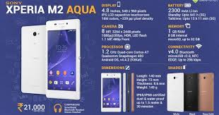 Fast Facts about Sony Xperia M2 Aqua | Maxabout Mobiles ...