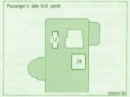 toyota fuse box diagram fuse box toyota 1996 corolla passenger fuse box toyota 1996 corolla passenger side kick panel diagram