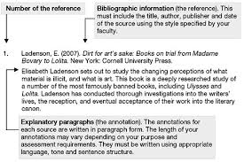 Create an Annotated Bibliography quot  was written by Joseph Moxley Read the Annotated Bibliography page at the NHD site You can use the following URL address